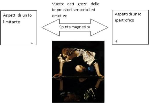 albertomigliore_motore_narcisisitco