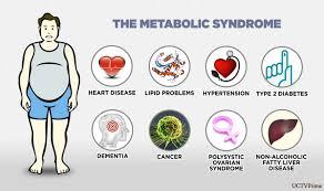 Disturbi metabolici disfunzione erettile