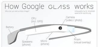 carlo.orione_Google_glass_tecnica