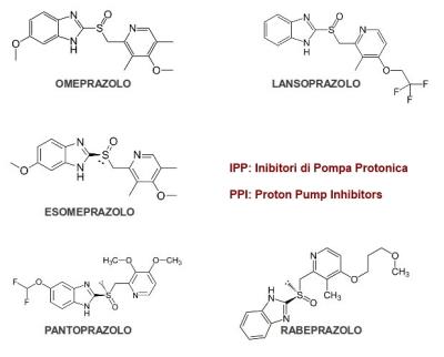 PPI - chimica