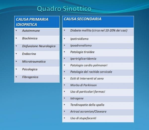 luigigrosso_spallacongelata_-_2