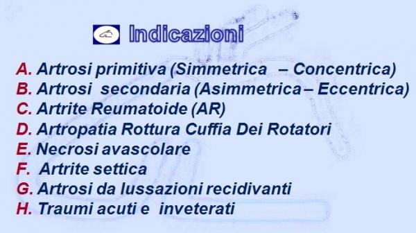luigigrosso_spallaprotesi-qs3_indicazioni