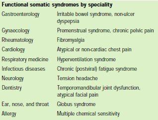 The Lancet: sintomi medici inspiegabili